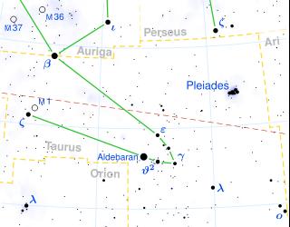 Ozvezdje bika; VIR: wikipedia