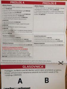 glasovnica-predlogi